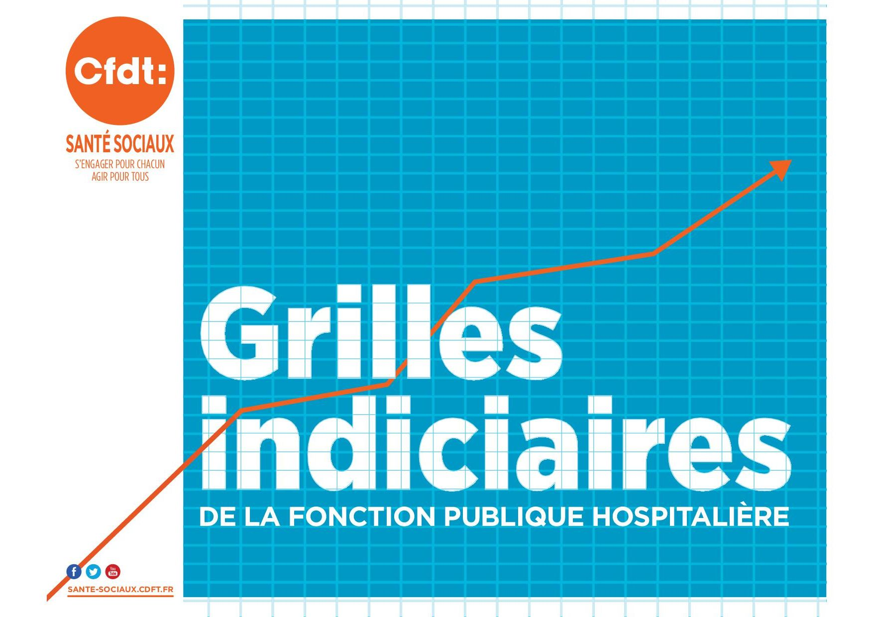 Grilles indiciaires fonction 2019 vf 02 02 2019 3